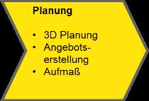 Planung: 3D Küchenplaner, Angebotserstellung, Aufmaß