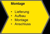 Montage: Lieferung, Aufbau, Montage, Anschluss